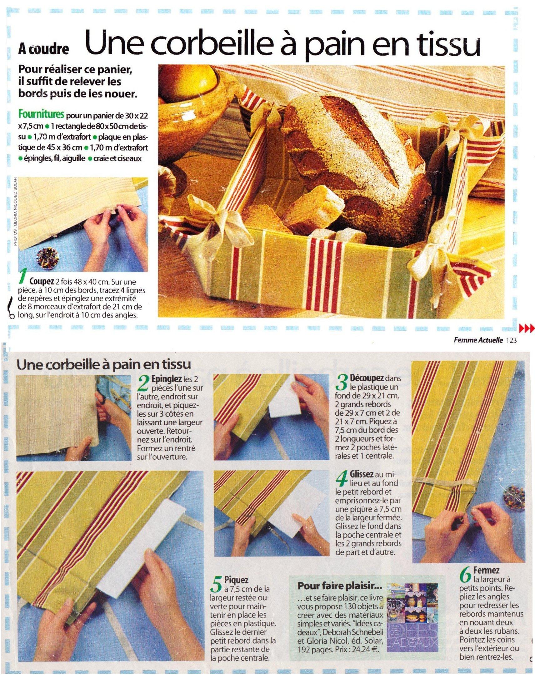 activit s cr atrices napperons serviettages doudous. Black Bedroom Furniture Sets. Home Design Ideas